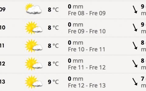 Väder_i_Torö__Ö__Nynäshamn