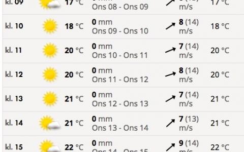 Väder_i_Dalarö__Haninge_för_10_dygn
